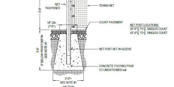Net Post Footer Installation