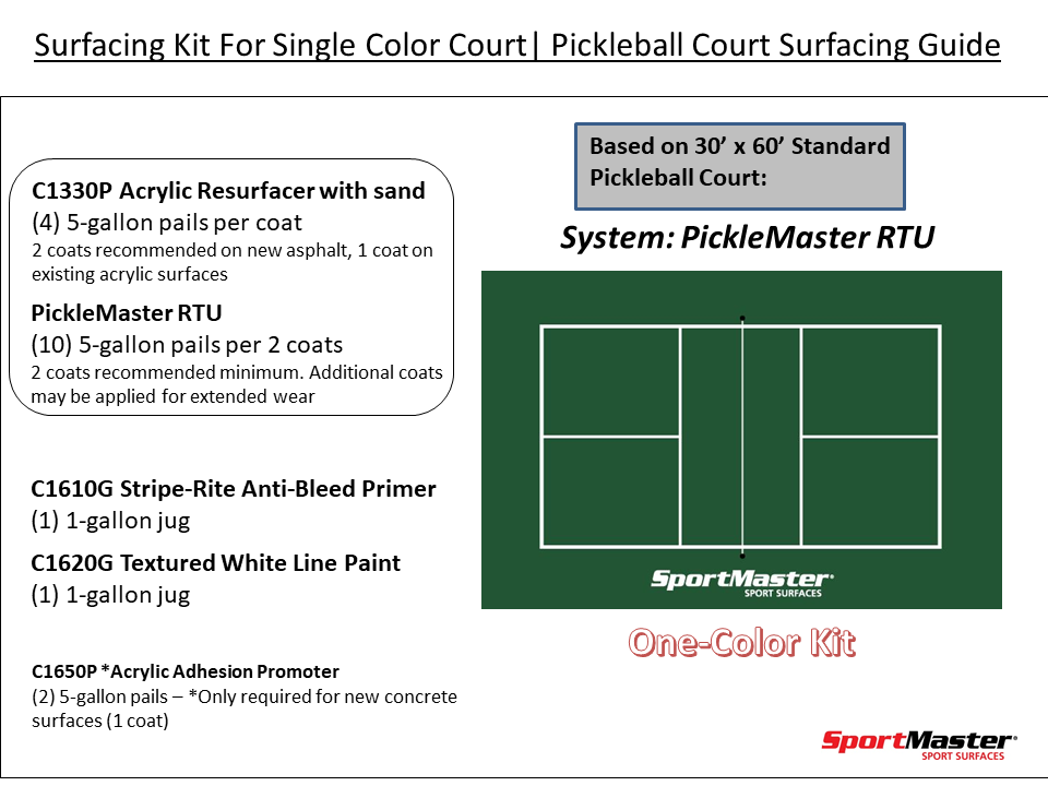 Pickleball Court Surfacing Kit 1 Color