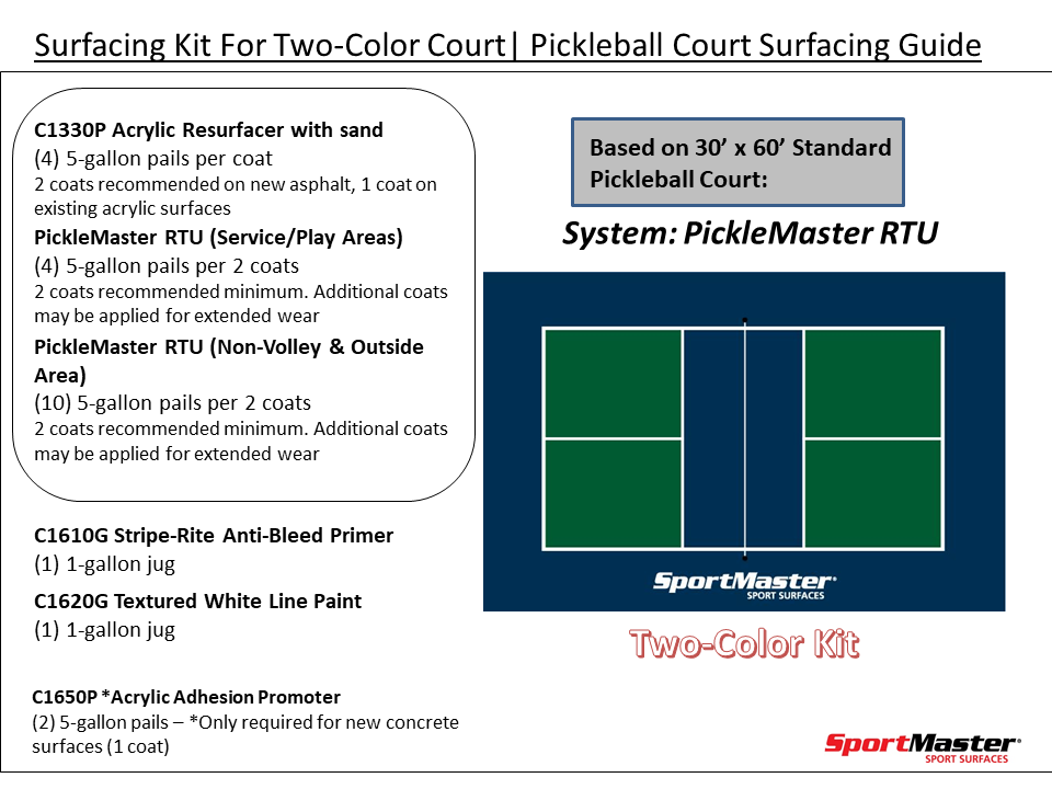 Pickleball Court Surfacing Kit 2 Color