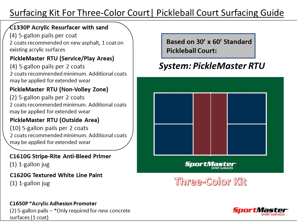 Pickleball Court Surfacing Kit 3 Color