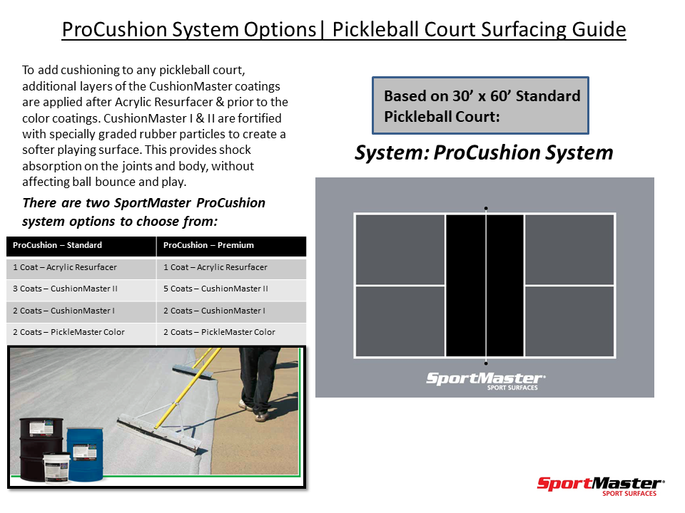 Pickleball Court Surfacing Kit Cushion