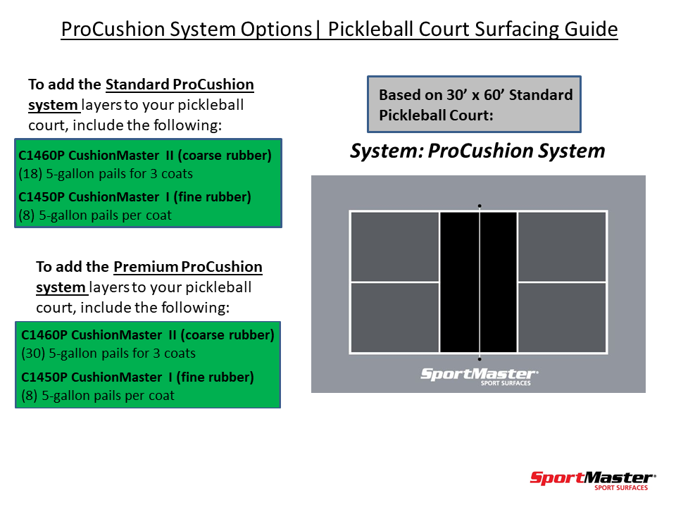 Pickleball Court Cushioned Surfacing Systems